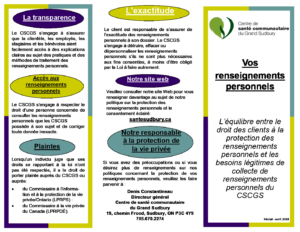thumbnail of Renseignements personnels